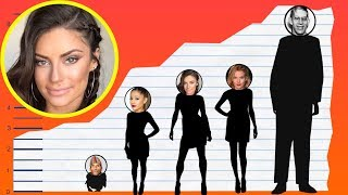 How Tall Is Hannah Stocking? - Height Comparison!