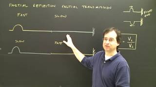 Waves Transmission Partial Reflection Physics Help