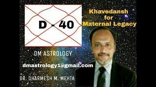 D-40 Khavedansh for Maternal Legacy by Dr.Dharmesh Mehta