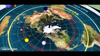 Flat Earth Model with Planets in Motion