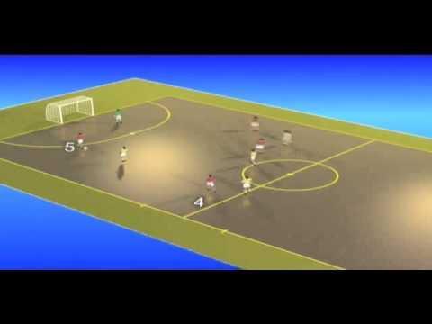 Futsal Movimentação 2 2 e 3 1 FUTSAL TACTICAL 2 2 and 3 1