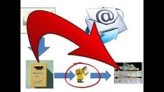 Электронды пошта