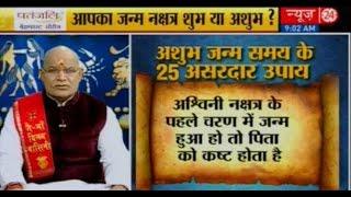 Kaalchakra II Pandit Suresh Pandey || 27 Nov 2016 ||