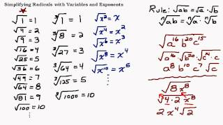 SIMPLIFIED RADICAL FORM CUBE ROOTS VIDEODOWNLOAD