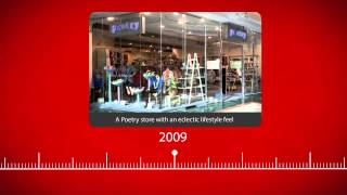 Cape Union Mart - 80 years and still exploring