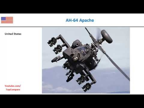 A129 Mangusta versus AH-64 Apache, Military Helicopter