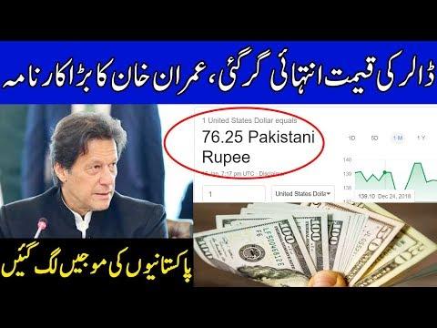 Xxx Mp4 Pakistan Rupee Back At 76 25 Against US Dollar 16 January 2019 Dunya News 3gp Sex