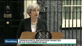 U.K. Targets Terror Posts, Encryption After Attack