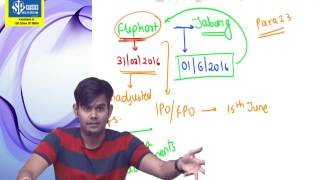 Summary Lecture on New SAE3420 and SA 610 Revised by CA HARSHAD JAJU