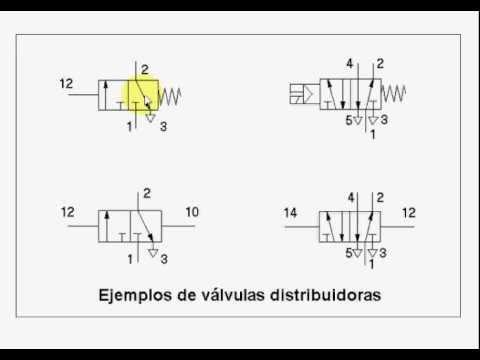 Denominacion valvulas