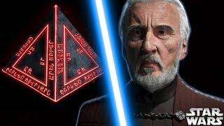 How Dooku Broke Into The Jedi Temple For a Sith Holocron - Star Wars Explained