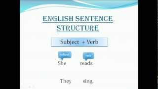 english coursework structure At as 1, students must complete two internally assessed assignments these  account for 40 percent of the marks at as level and 20 percent of the marks.