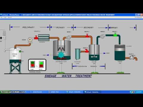 SCADA Designing Project Water treatment