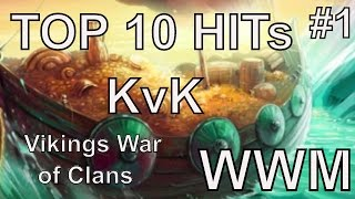 TOP HITS FOR KVK