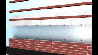 EcoTherm Partial Fill Cavity Wall Thermal Insulation Using Simple Wall Tie Application