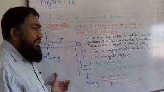 Motion of connected Bodies  over a Pulley. Physics-9