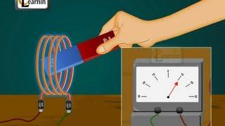 Physics - Understanding Electromagnetic induction (EMI) and electromagnetic force (EMF) - Physics