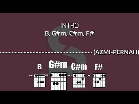 Download Chord AZMI-PERNAH (B) + Download Lagunya free