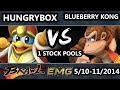 Download Video Download GOML - Crs. Hungrybox (DeDeDe), Puff) Vs. Blueberry Kong (Donkey Kong) SSBB 1 Stock Pools - brawl 3GP MP4 FLV