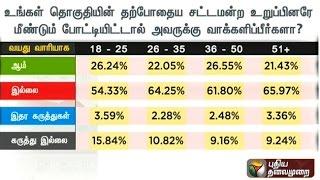 Makkal Manathil 2016 | Poll Survey  (19/03/16) | Puthiya Thalaimurai TV