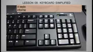 Keyboard Simplified - Learn All The Functions of Keyboard Keys in 3 mins