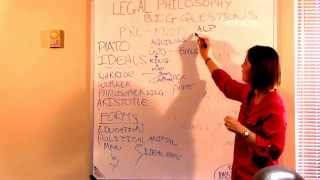 Legal Philosophy Discussion Class Video Part 1