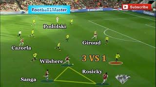Arsenal Intelligent Football - Tiki Taka Tactic ( Tactical Analysis )