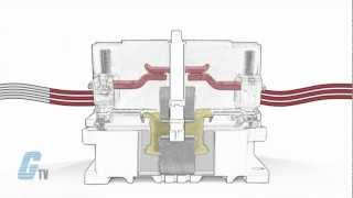 What is a Contactor?