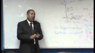 Chapter7: Transistor -- Transistor Logic (TTL)