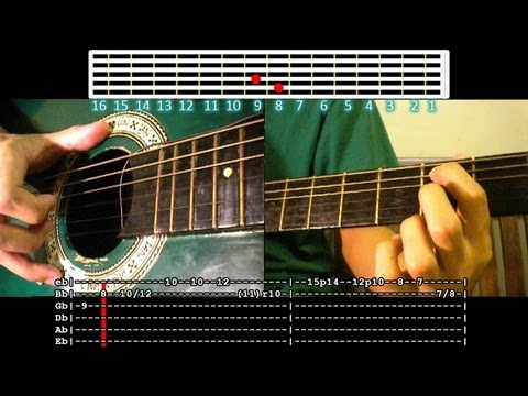Guitar : guitar chords ikaw at ako Guitar Chords Ikaw At also ...