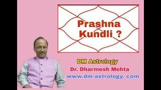 Prasna Kundli an Easy way of interpretation by Dr.Dharmesh Mehta