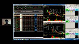 Risk Management Lessons - How To Make Money After An Early Day Trading Loss