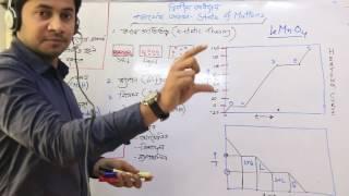 SSC Chemistry Chapter 2 paritosh kalapara / পরিতোষ কলাপাড়া