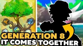 Pokemon Switch 2019 & Gen 8 Theory IT ALL COMES TOGETHER!? Theory & Much More for Pokémon Gen 8