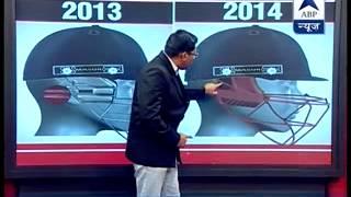 Reason behind death II Cricketer Phillip Hughes died of bad quality helmet!