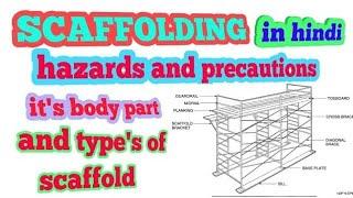 Scaffolding in hindi | hazards and precautions of scaffold in hindi | types of scaffold | safetymgmt