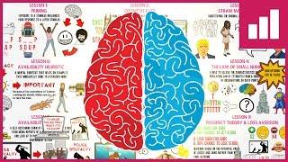 10 BEST IDEAS   Thinking Fast And Slow   Daniel Kahnerman   Animated Book Summary