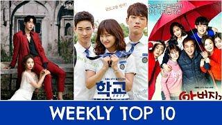 Weekly Top 10 Korean Drama | August 14 - August 19 | RATINGS!