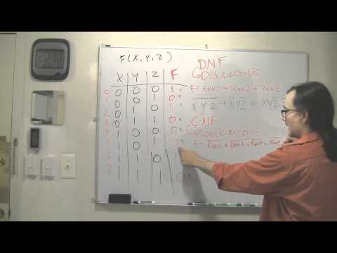 From Truth Table to DNF or CNF