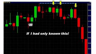 Steve Nison: Using Nison Candlesticks to Catch the Next Move in Forex
