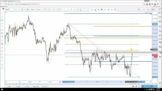 Daily Forex Video Technical Analysis | EUR/JPY |  15th June 2017