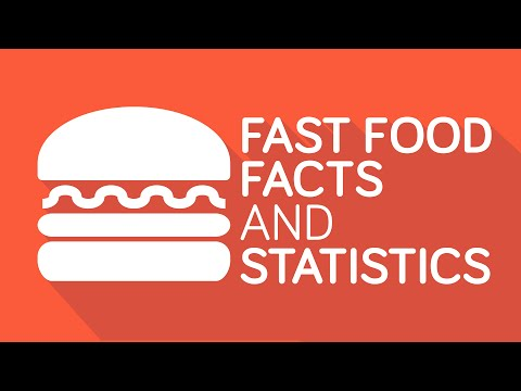 Fast Food Business - Shocking Truth