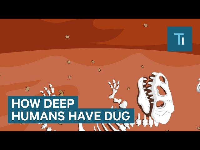 This incredible animation shows how deep humans have dug
