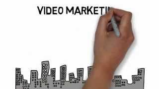 Video Marketing For Small Business   Small Business Video Marketing