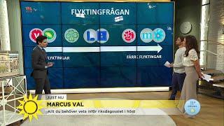 Marcus Oscarsson: Fokus på flyktingfrågan i valrörelsen - Nyhetsmorgon (TV4)