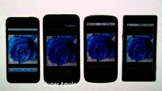 Indoor Test - Retina vs Super-Amoled Vs Amoled Vs TFT screen
