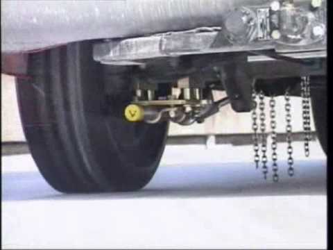 Rotogrip Automatic Snow Chains Video