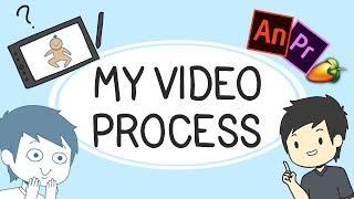 My Video Making Process