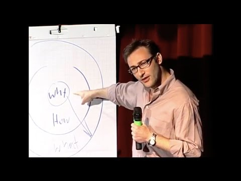Start with why how great leaders inspire action Simon Sinek TEDxPugetSound