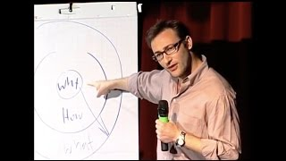Start with why -- how great leaders inspire action | Simon Sinek | TEDxPugetSound